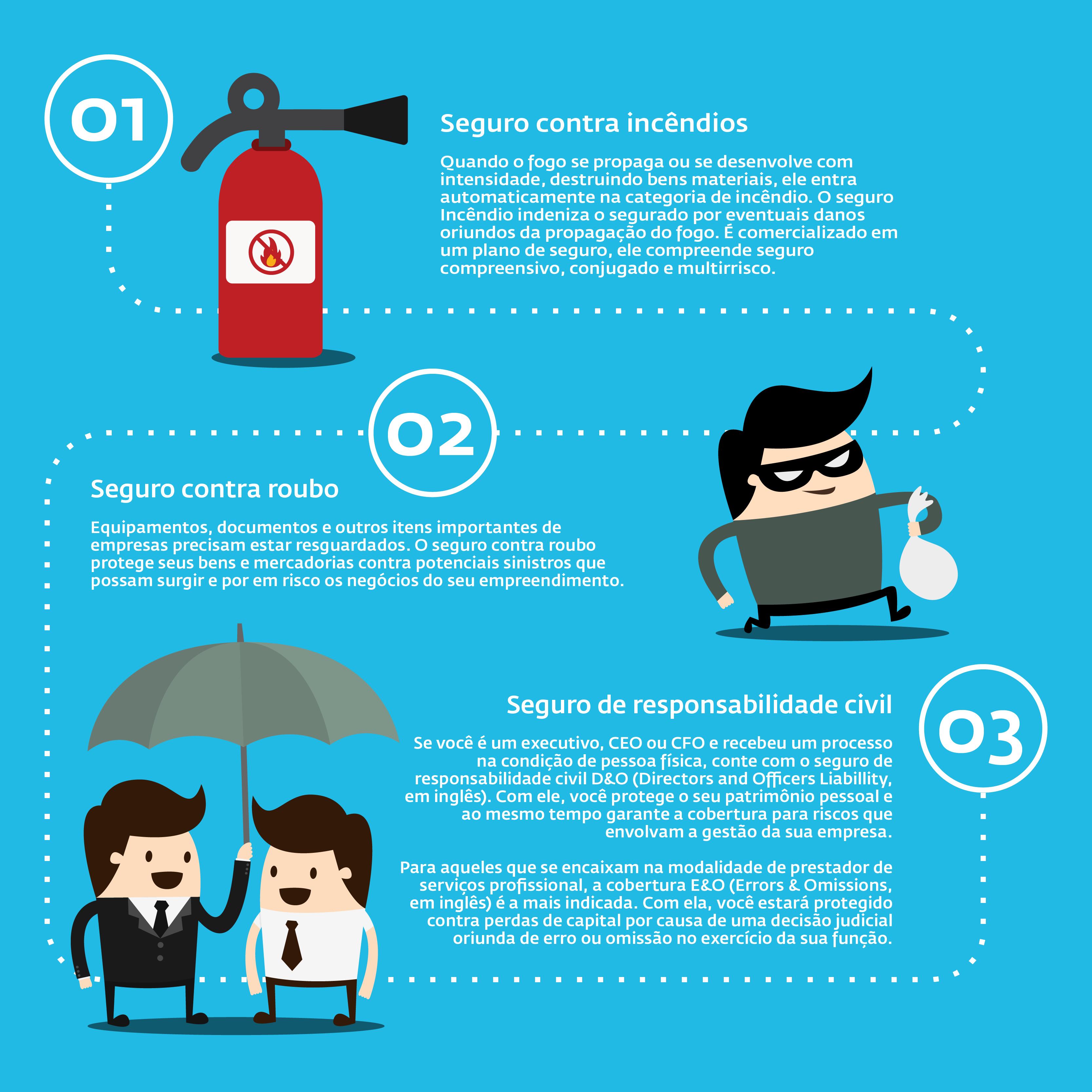 link-seguros-infografico-seguros-essenciais-para-sua-empresa